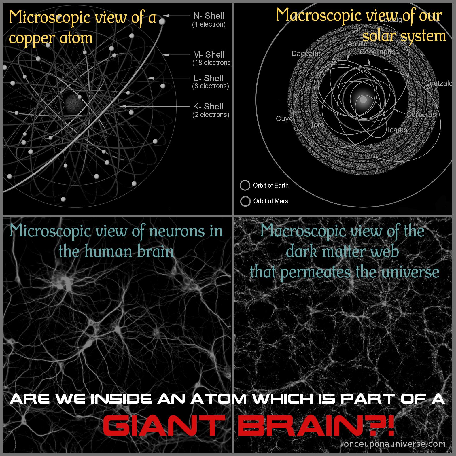 Atom System, Solar System, Brain Matter, Dark Matter | The Big Bang?